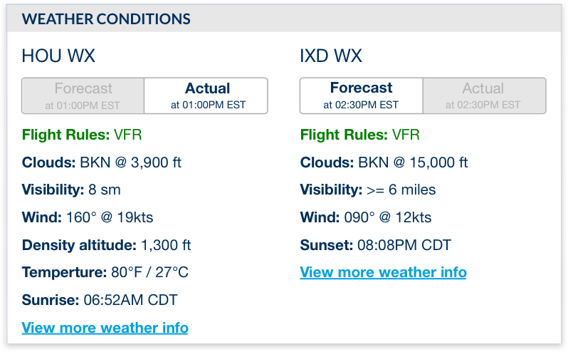 Airport Weather Conditions